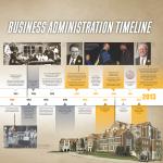 Timeline.Bottom